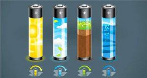 2020年我国超级电容器市场规模将达138.4亿