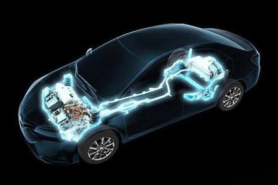 新能源车企迎来近190亿元补贴三重因素保障产业中期成长趋势