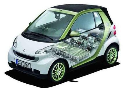 节能与综合利用司组织召开京津冀新能源汽车动力蓄电池回收利用工作协调会