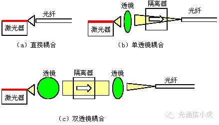 耦合生物质彰显煤电功能多元化