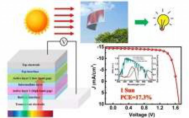 南大有机太阳能电池研究获新突破